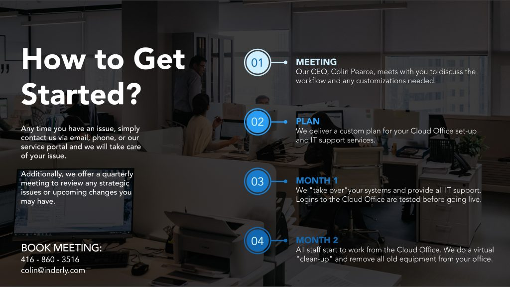 How to get started - Inderly IT (Toronto)